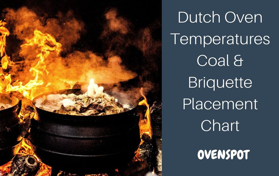 Dutch-Oven-Temperatures-Coal-and-Briquette-Placement-Chart